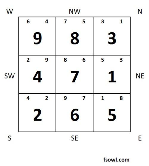 p7se1