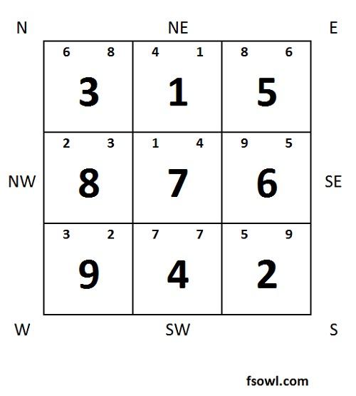 p7sw1
